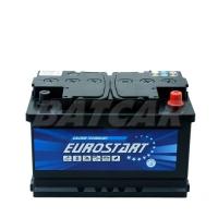 Eurostart 12V 75Ah 700 A/EN +Pol rechts