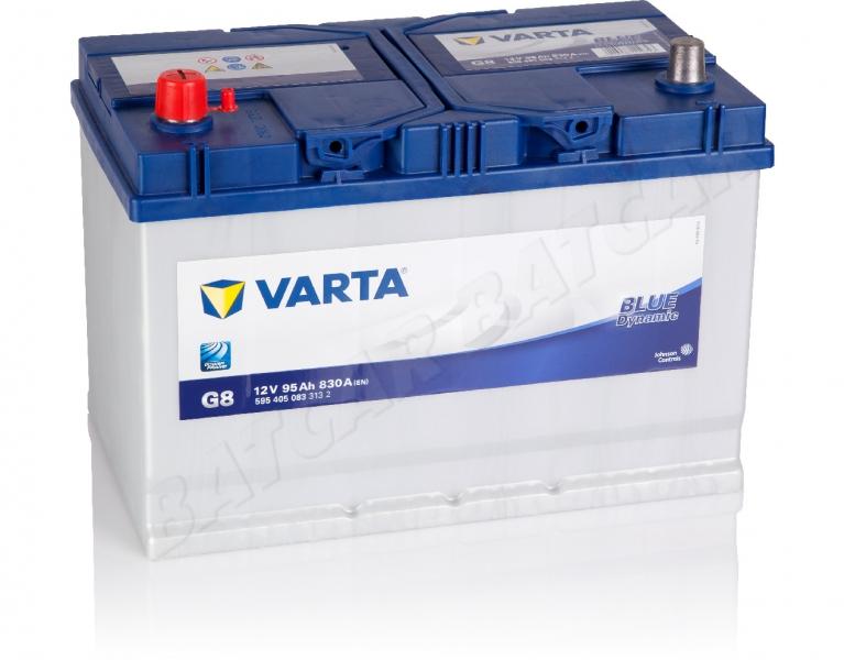 varta blue dynamic g7 12v 95ah 830a en autobatterie shop starterbatterie 12v batterie. Black Bedroom Furniture Sets. Home Design Ideas