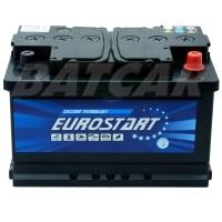 Eurostart Batterien